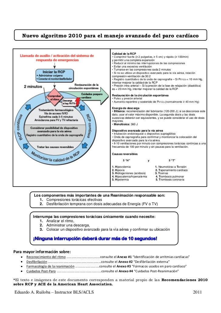 Nuevo algoritmo 2010 para el manejo avanzado del paro cardíaco                                                          Ca...