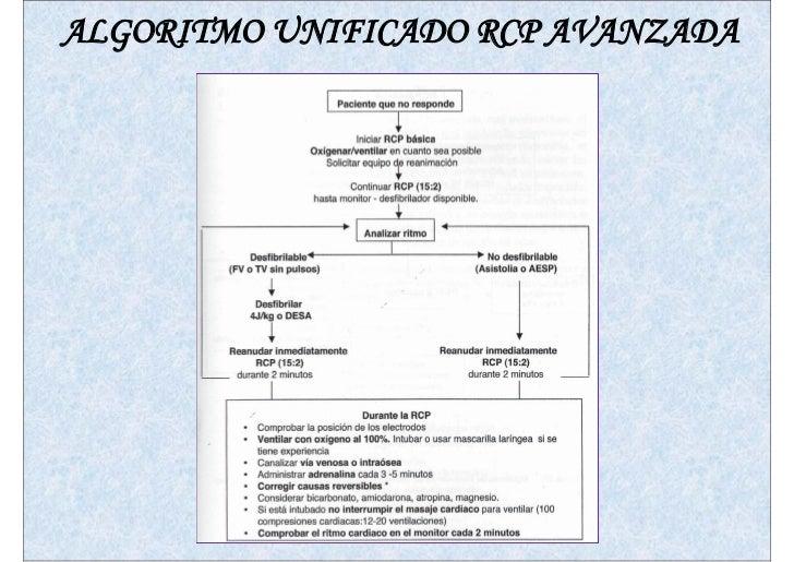 Rcp avanzada pediatrica y neonatal parte 1