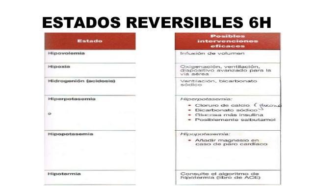 ESTADOS REVERSIBLES 6H