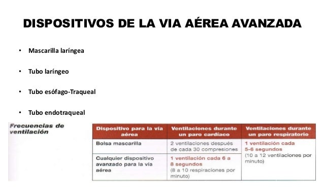 ALGORITMO DE ATENCIÓN INMEDIATA POSPARO CARDIACO EN ADULTOS