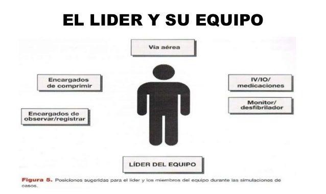 EL LIDER Y SU EQUIPO