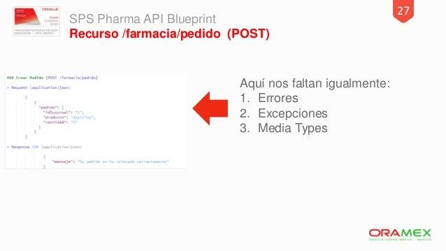 Apiary workshop 28 sps pharma api blueprint malvernweather Choice Image