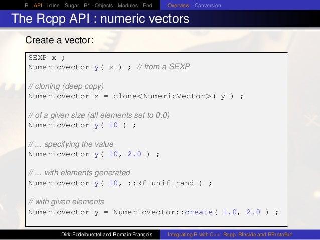 R API inline Sugar R* Objects Modules End Overview Conversion The Rcpp API : numeric vectors Create a vector: SEXP x ; Num...