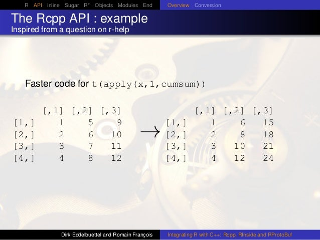 R API inline Sugar R* Objects Modules End Overview Conversion The Rcpp API : example Inspired from a question on r-help Fa...