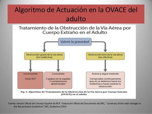 Algoritmo de Actuación en la OVACE del                      adultoFuente: Versión Oficial del Consejo Español de RCP. Trad...