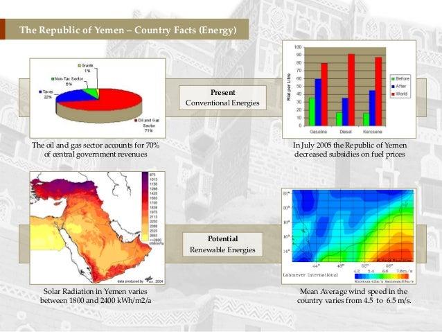 RCREEE-enerMENA_energy in yemen Slide 3