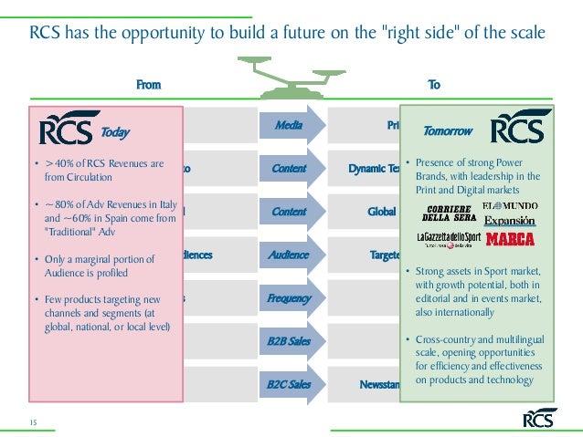Media group business plan