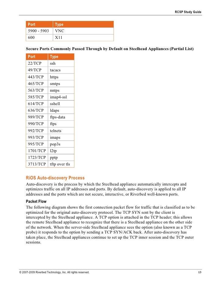 RCSP Study Guide          Port                  Type        5900 - 5903           VNC        600                   X11    ...