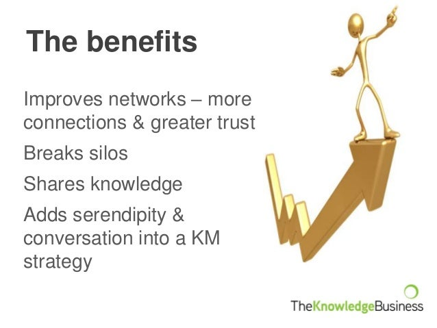 The benefits Improves networks – more connections & greater trust Breaks silos Shares knowledge Adds serendipity & convers...