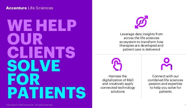Research and Development Solutions   Accenture Slide 2