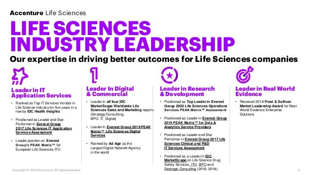 Research and Development Solutions   Accenture Slide 3