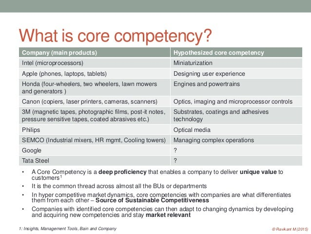 core competence at nec and gte From the article: a company's competitiveness derives from its core competencies and core products core competence is the collective learning in the organization, especially the capacity to coordinate diverse production skills and integrate streams of technologies.