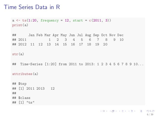 Time Series Analysis in Python: An Introduction
