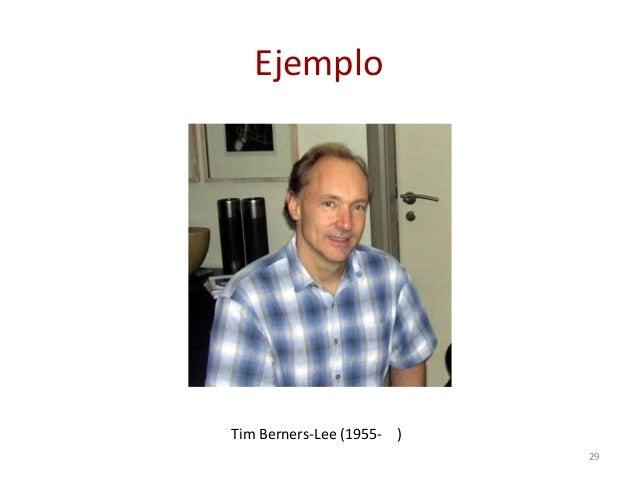 Ejemplo 29 Tim Berners-Lee (1955- )