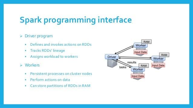 Sparkprogramminginterface  Driver program  Definesand invokesactionson RDDs  TracksRDDs' lineage  Assignsworkloadto wo...