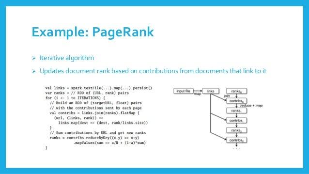Example: PageRank  Iterative algorithm  Updatesdocumentrankbasedon contributionsfrom documentsthatlink to it