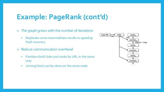 Example: PageRank(cont'd)  The graphgrowswith the numberof iterations  Replicate some intermediate resultsto speedupfaul...