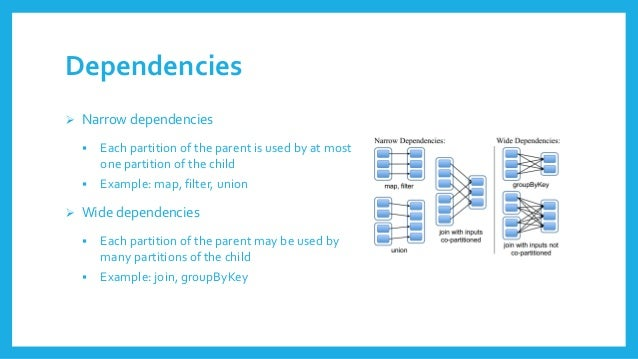 Dependencies  Narrowdependencies  Eachpartitionof the parentisusedby atmostonepartitionof the child  Example: map, filt...