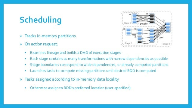 Scheduling  Tracksin-memorypartitions  On actionrequest:  Examineslineageand buildsa DAG of executionstages  Eachstage...