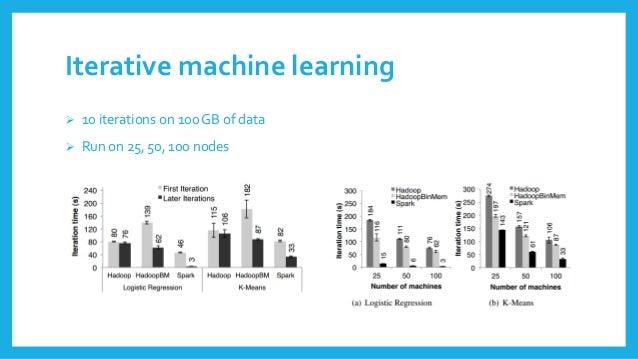 Iterative machine learning  10 iterationson 100 GB of data  Runon 25, 50, 100 nodes
