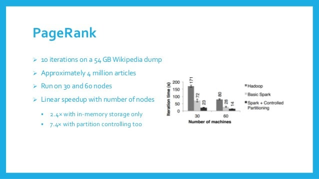 PageRank  10 iterationson a 54 GB Wikipedia dump  Approximately4 millionarticles  Runon 30 and 60 nodes  Linear speedu...