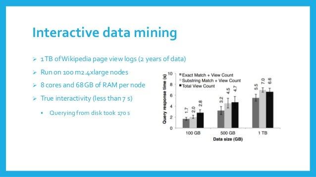 Interactive data mining  1 TB of Wikipedia page viewlogs(2 yearsof data)  Runon 100 m2.4xlarge nodes  8 coresand 68 GB ...