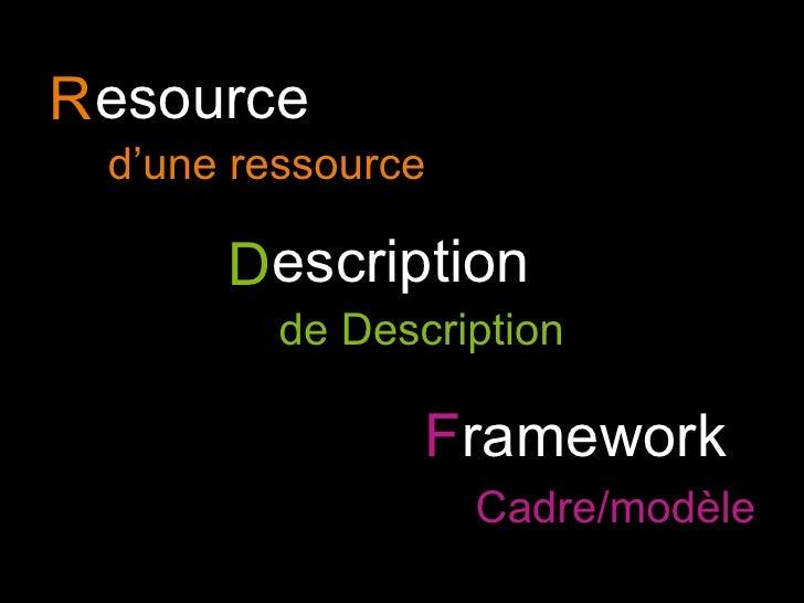 R D F Cadre/modèle de Description d'une ressource esource escription ramework