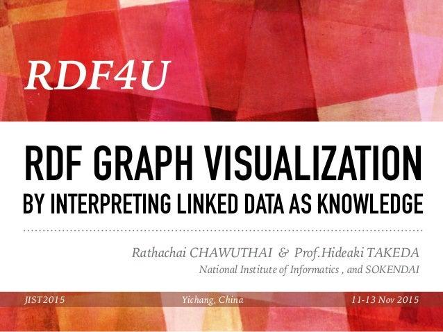 RDF GRAPH VISUALIZATION BY INTERPRETING LINKED DATA AS KNOWLEDGE Rathachai CHAWUTHAI & Prof.Hideaki TAKEDA National Instit...