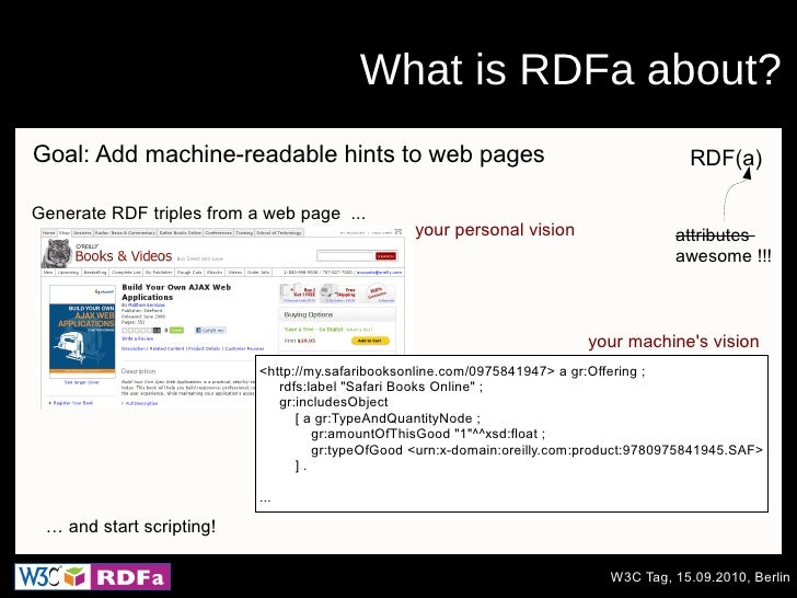 RDFa 1.1: Adding Machine-readable Hints  to your Webpage Slide 2