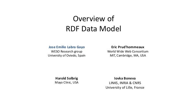 Overview of RDF Data Model Eric Prud'hommeaux World Wide Web Consortium MIT, Cambridge, MA, USA Harold Solbrig Mayo Clinic...