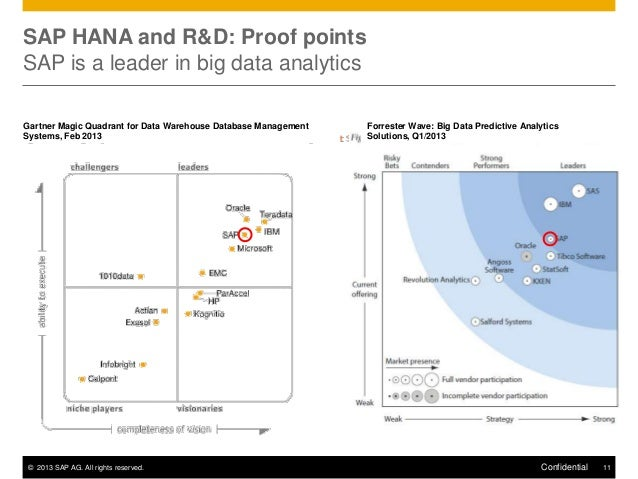 predictive analytics and erp This definition explains the meaning of predictive analytics,  mapping iot activity and other it data to oracle erp is the task las vegas set for fixstream's aiops .