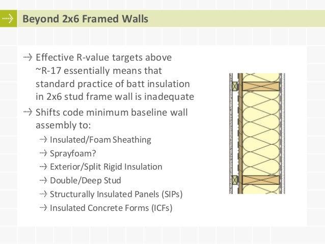 ... Wall Assemblies U2013 Effective R Values; 13.