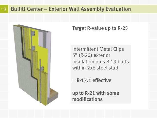 Super insulated building enclosures for What r value do i need for exterior walls