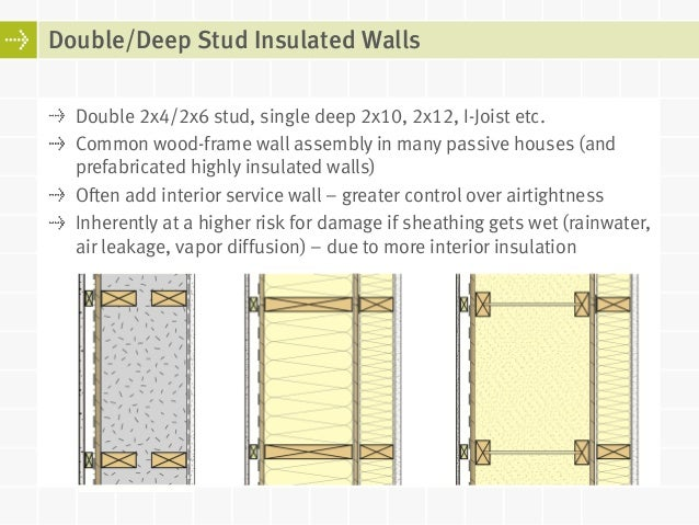 Super insulated building enclosures for What insulation to use in 2x6 walls