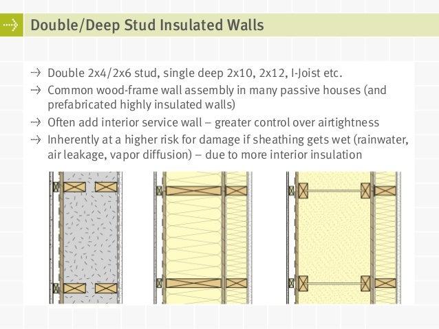 Super Insulated Building Enclosures