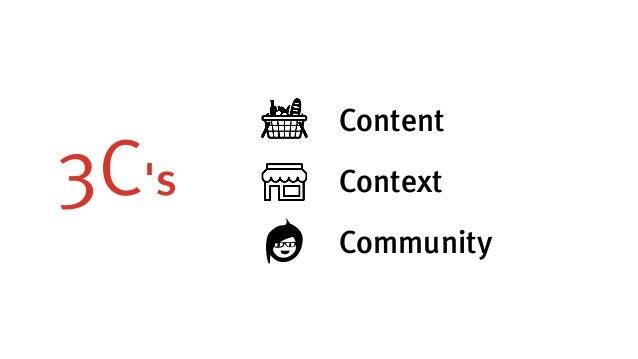 3C's Content Context Community