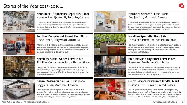www.retaildesigninstitute.org 52What Makes a Destination? © Retail Design Institute 2016 After a year of development, the ...