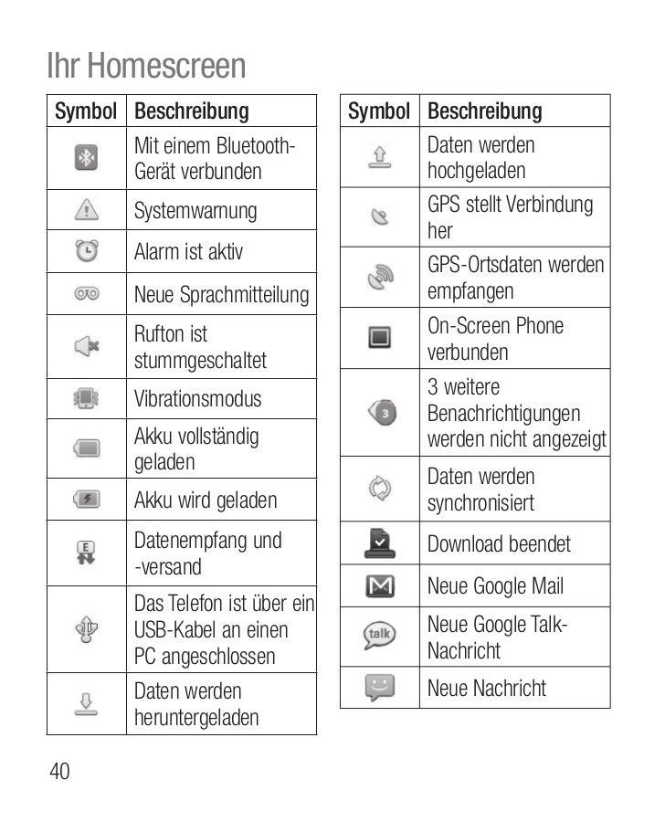 Atemberaubend Symbole In Der Elektrotechnik Fotos - Elektrische ...