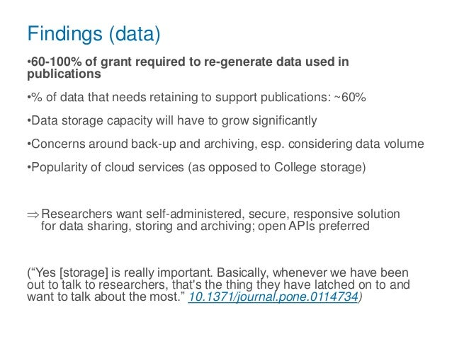 Findings (data) •60-100% of grant required to re-generate data used in publications •% of data that needs retaining to sup...