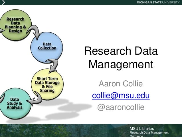 MSU Libraries Research Data Management Research Data Management Aaron Collie collie@msu.edu @aaroncollie
