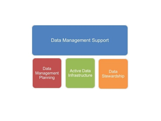 Data Management SupportGeneral consultancy and support service throughout the researchprocess – addresses policy points 1,...