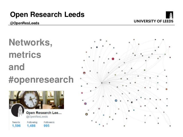 Networks, metrics and #openresearch Open Research Leeds @OpenResLeeds