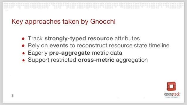 RDO hangout on gnocchi Slide 3