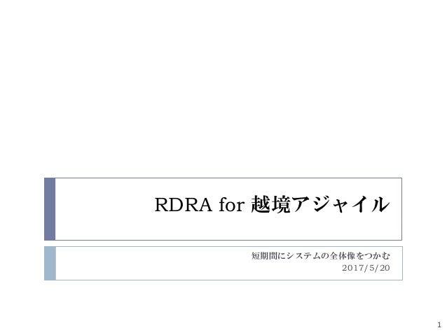 RDRA for 越境アジャイル 短期間にシステムの全体像をつかむ 2017/5/20 1