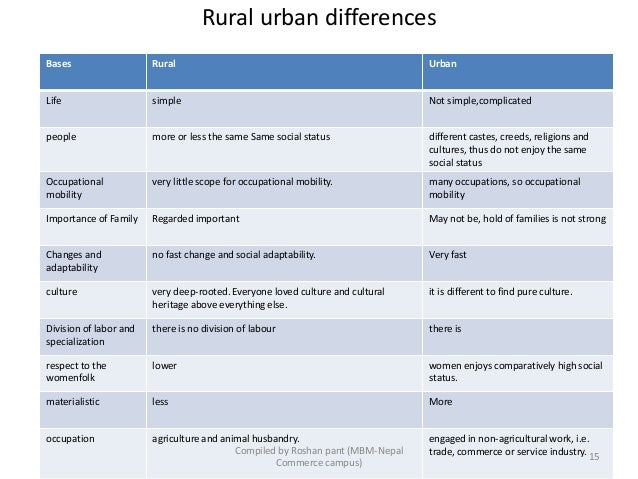 changes necessary for a rural society For you to promote social change in a community, it is necessary to know how that system operates, and therefor how it will respond to changes, and toyour interventions just as an engineer (an applied physical scientist) must know how an engine operates, the community facilitator (an applied social scientist) must know how a community operates.