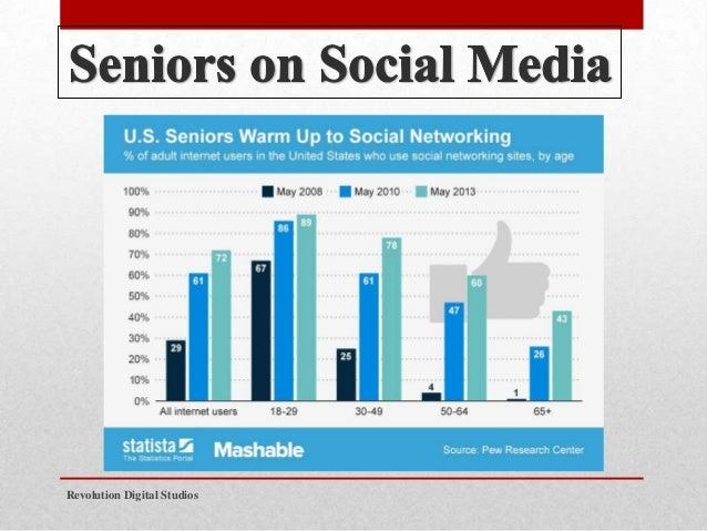Social Media Marketing to Seniors-Revolution Digital Studios Slide 2