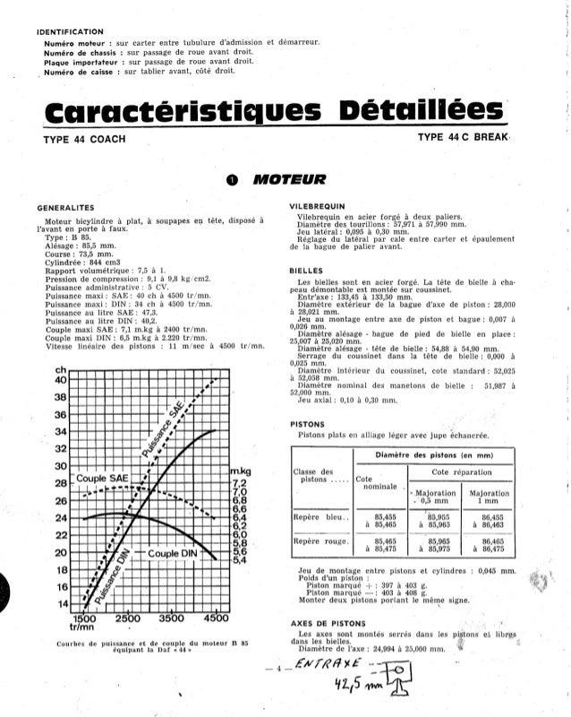 Courroies Industrielles - Rapport détaillé Design Flex® Pro de Gates Corporation Dest. Projet : Fourni par : v vb f dd dd,...