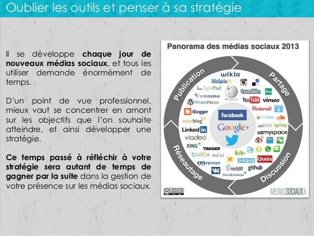 Oublier les outils et penser à sa stratégie  Il se développe chaque jour de nouveaux médias sociaux, et tous les utiliser ...