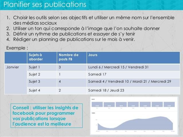 Planifier ses publications 1. Choisir les outils selon ses objectifs et utiliser un même nom sur l'ensemble des médias soc...