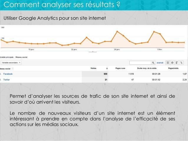 Comment analyser ses résultats ? Utiliser Google Analytics pour son site internet  Permet d'analyser les sources de trafic...